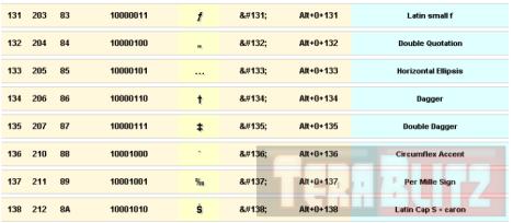 ascii-codes-0000